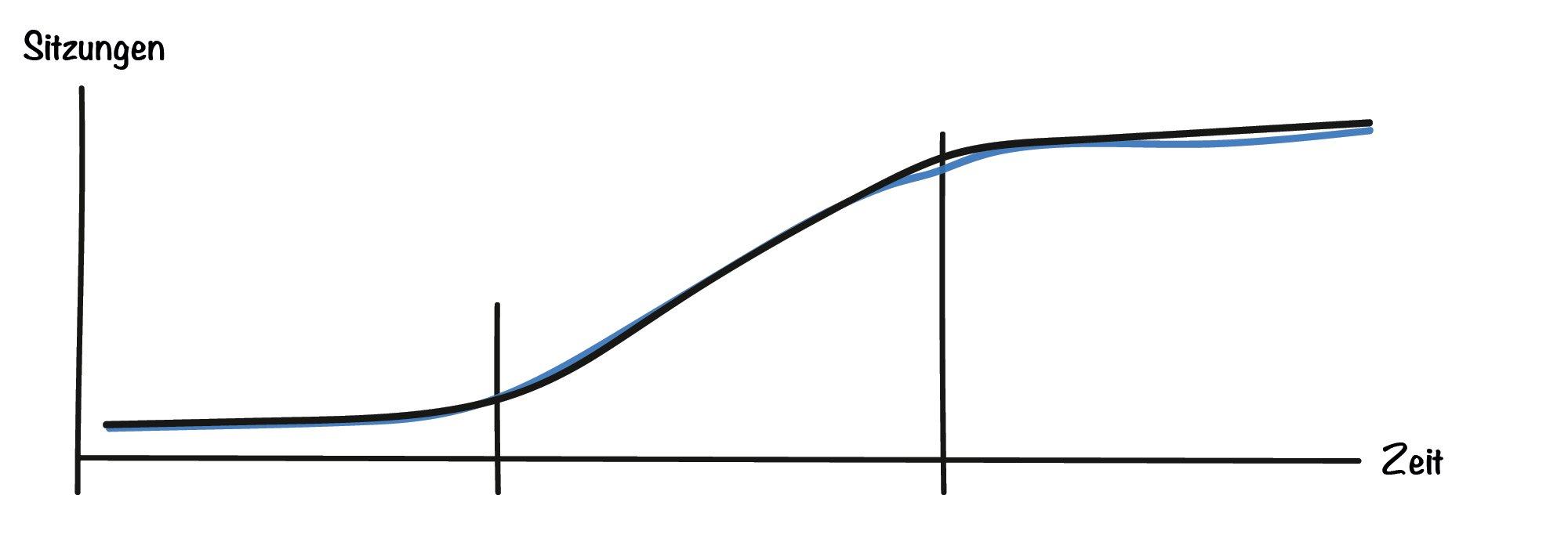 grafik-3