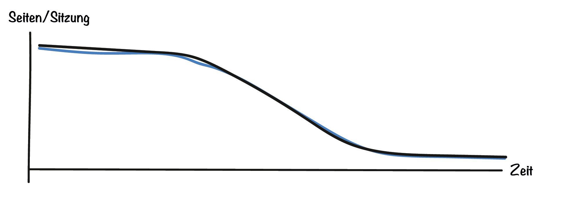 grafik-4